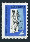 Argentina 756 mlh