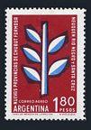 Argentina C77 mlh