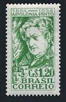 Brazil 785 mlh