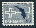 Denmark 446